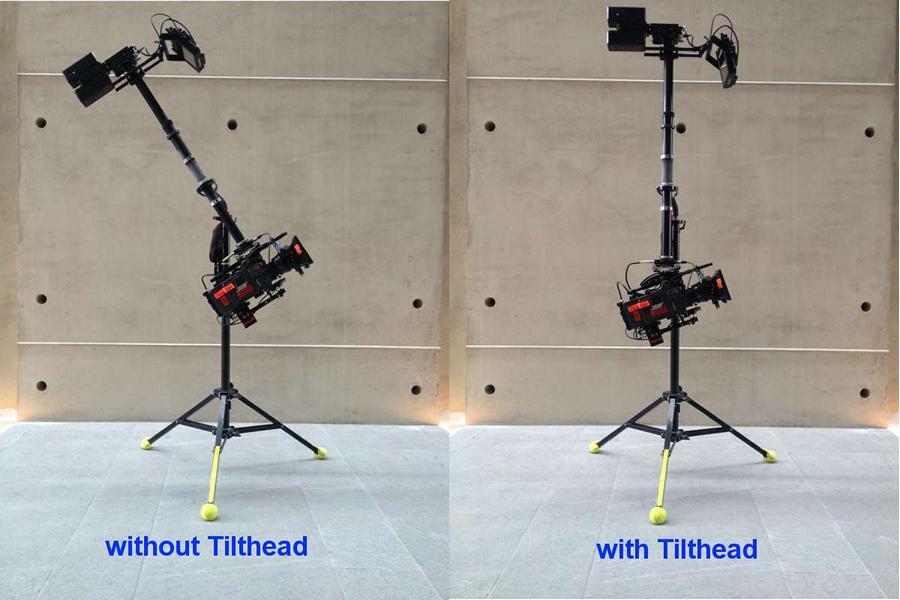 External Tilthead