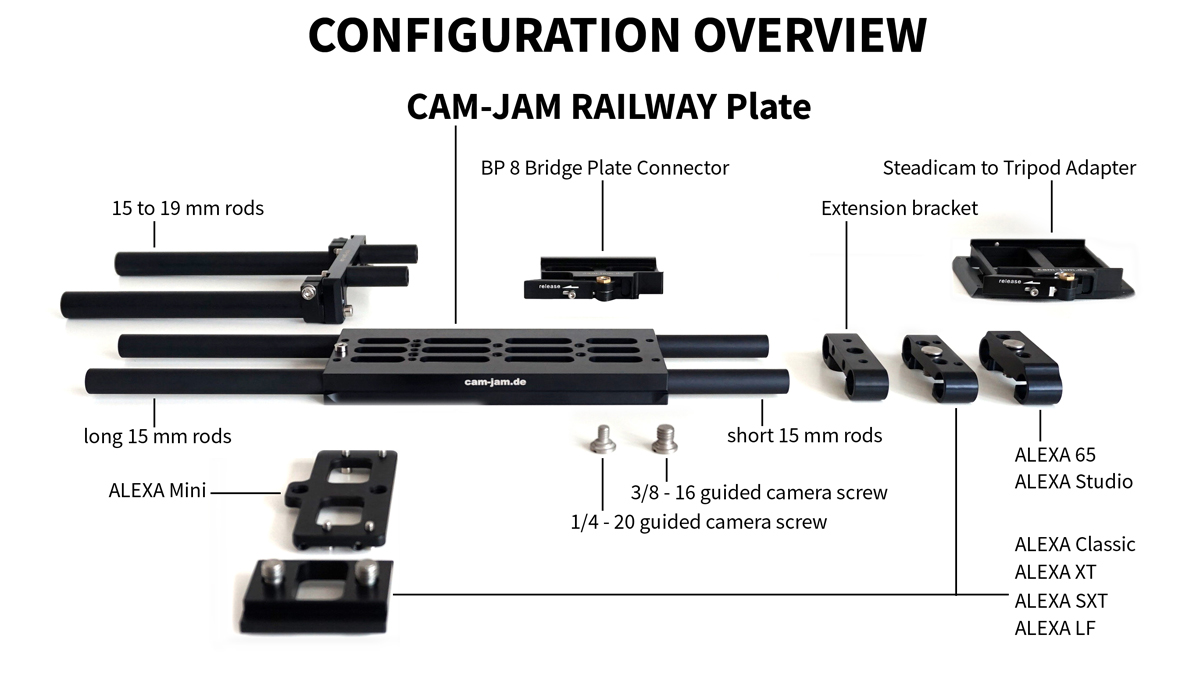 cam-jam-railway-plate-system-overview-Ar